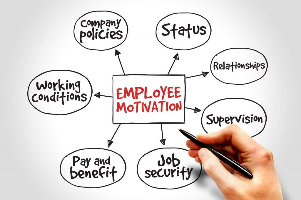 Cât de importantă este motivarea angajaților?