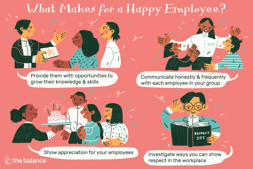 Cum motivezi angajații?